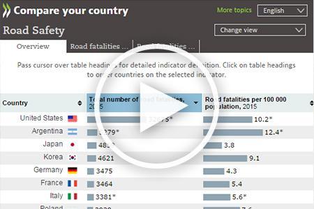 Road Safety data visualisation image