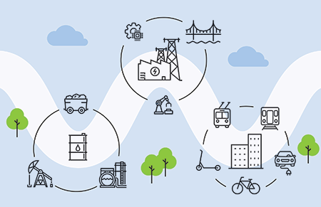 Assessing the Environmental Performance of New Mobility