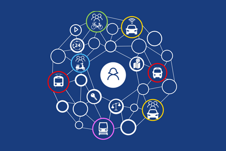 The Innovative Mobility Landscape: The Case of Mobility as a Service (MaaS)